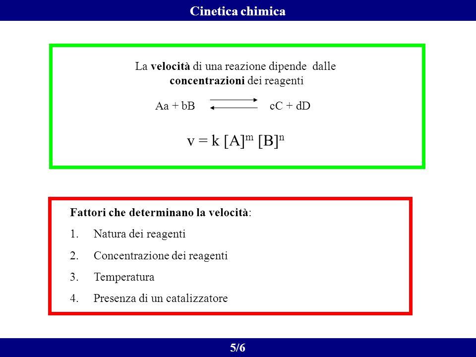 v = k [A]m [B]n Cinetica chimica